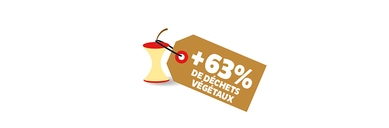 Des chiffres pour les végétaux.